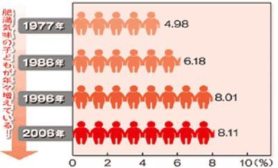 平均 新生児 体重