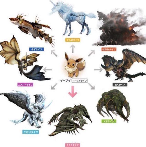 進化一覧 イーブイ 【ポケモンGO】イーブイの進化方法一覧。確定進化の裏技も紹介