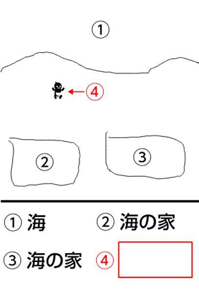 分 キューピー クッキング 生放送 3