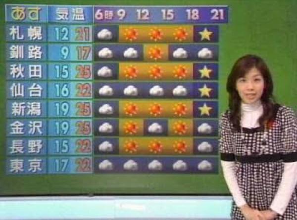 天気 予報 金沢